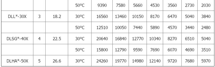 Professional Germany Copeland Compressor DWM D4DH-250X refrigeration compressor